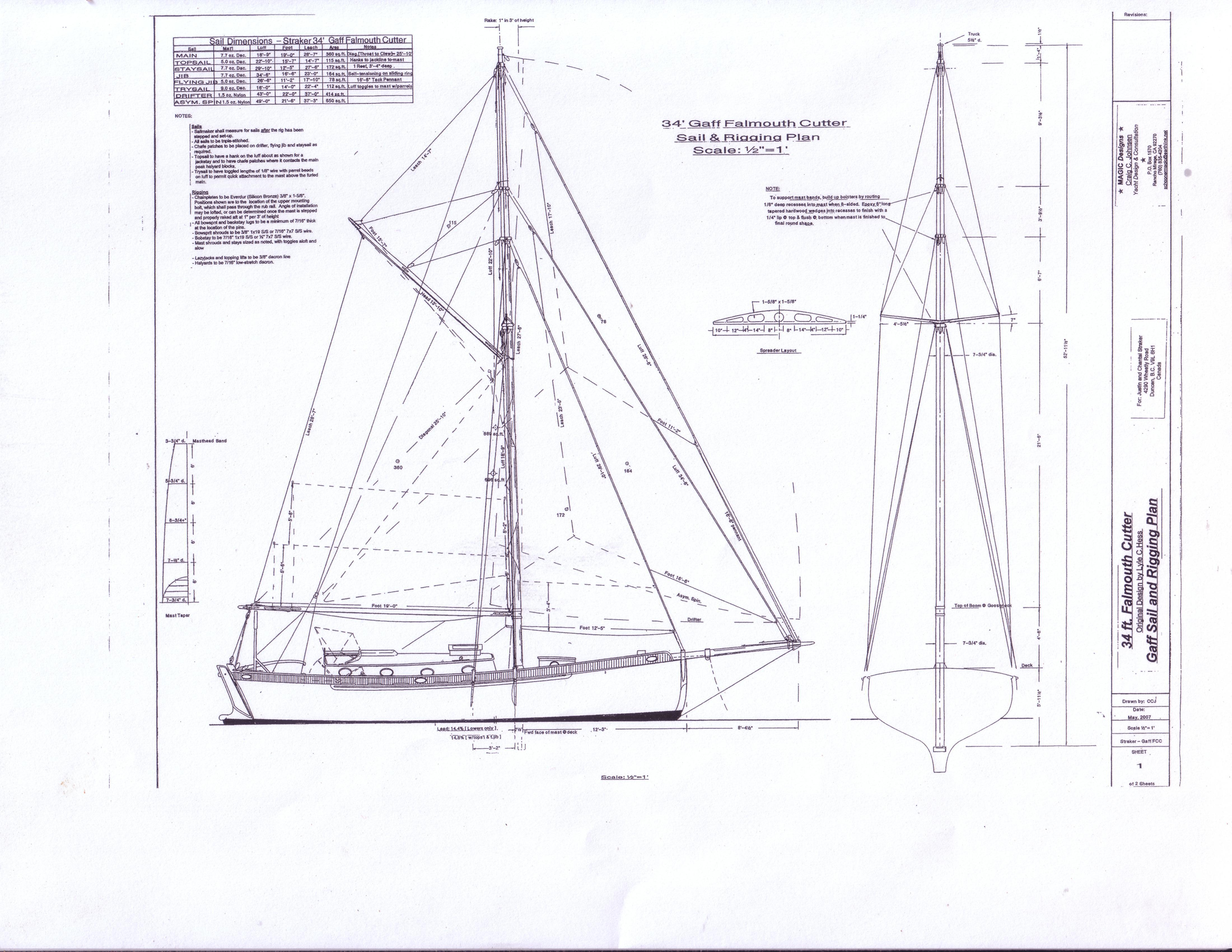 Image result for model gaff cutter rigging